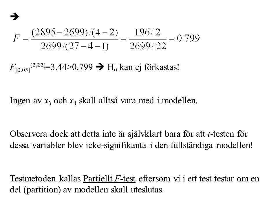  F[0.05](2,22)=3.44>0.799  H0 kan ej förkastas! Ingen av x3 och x4 skall alltså vara med i modellen.